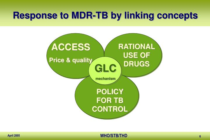 Response to MDR-TB by linking concepts