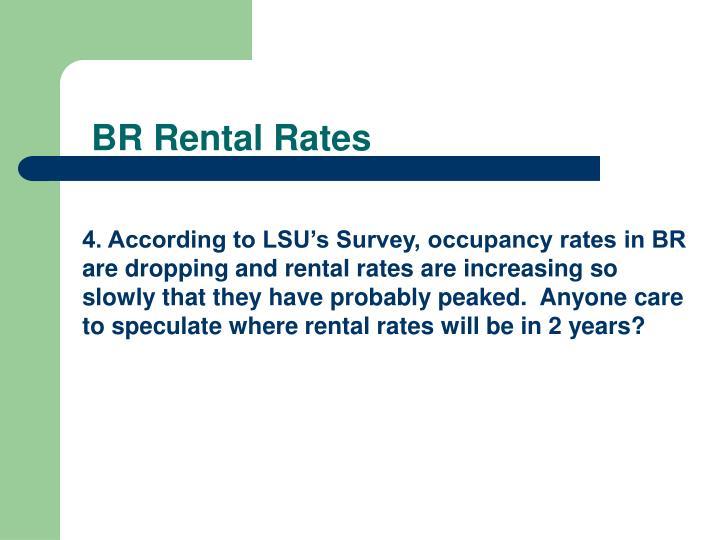 BR Rental Rates