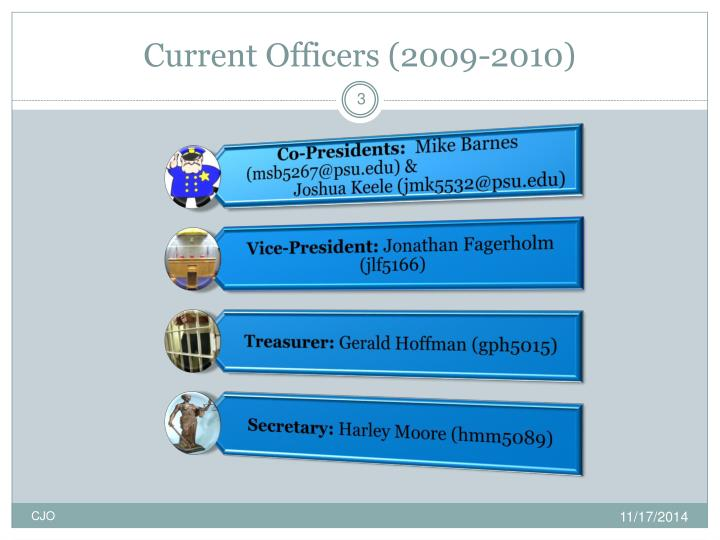 Current Officers (2009-2010)