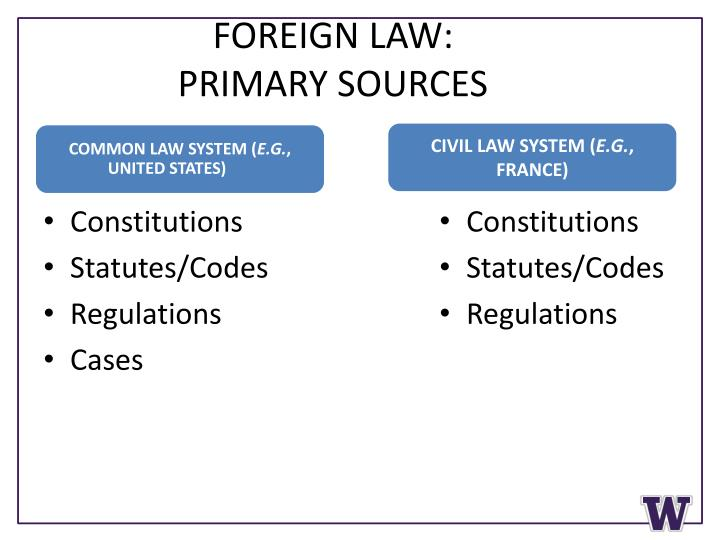 COMMON LAW SYSTEM (