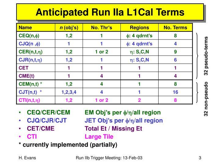 Anticipated Run IIa L1Cal Terms