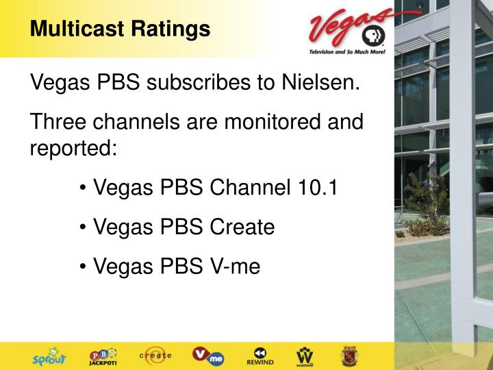 Multicast Ratings