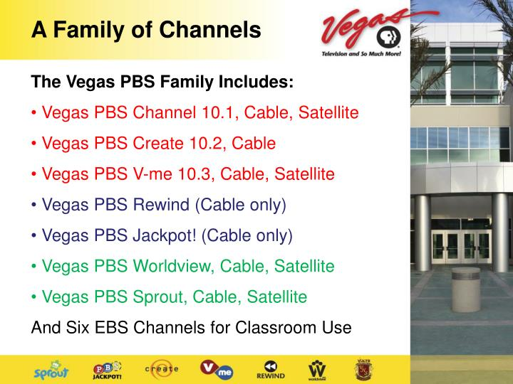 A Family of Channels
