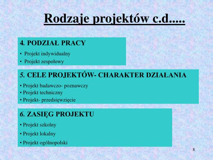 Rodzaje projektów c.d.....
