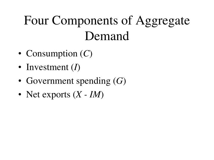 Four Components of Aggregate Demand