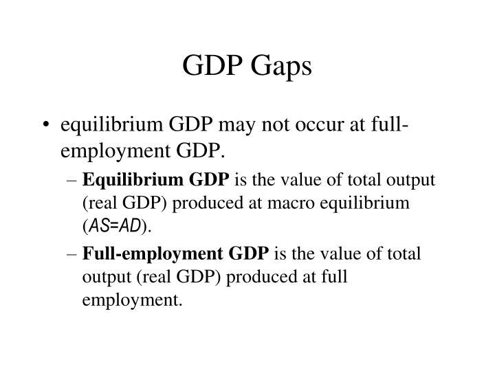 GDP Gaps