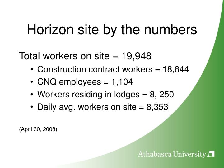 Horizon site by the numbers