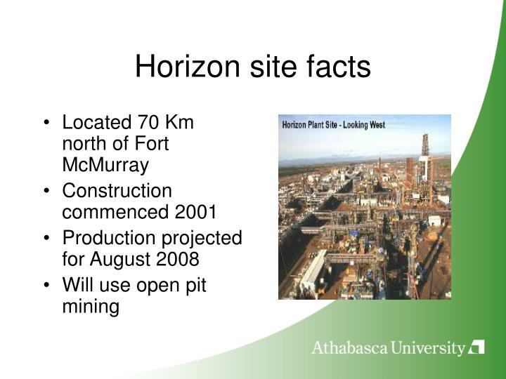 Horizon site facts