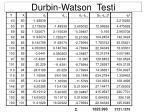 durbin watson testi2