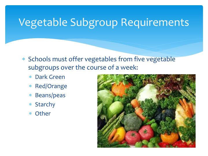 Vegetable Subgroup Requirements