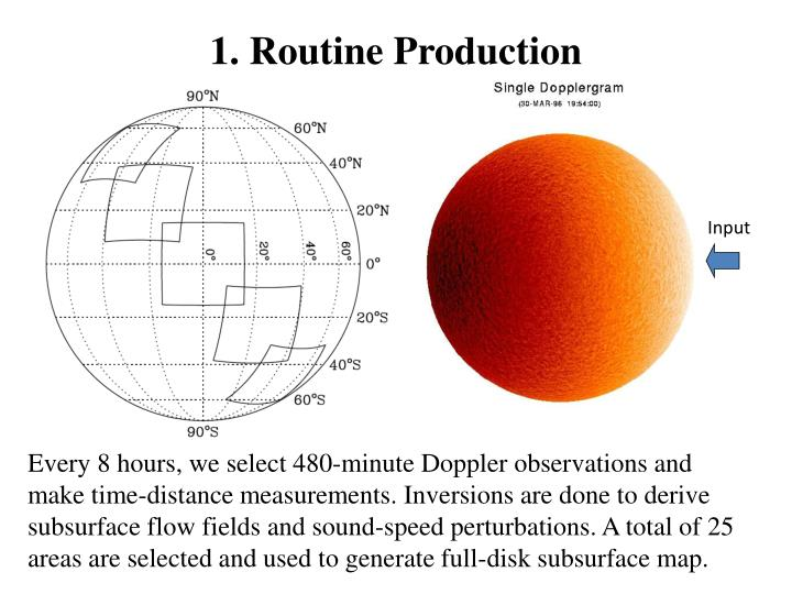 1. Routine Production