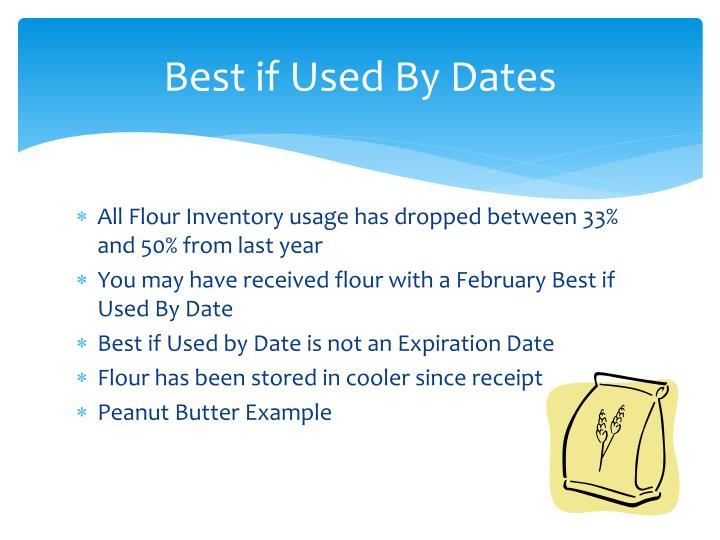 Best if Used By Dates