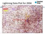 lightning data plot for 2004