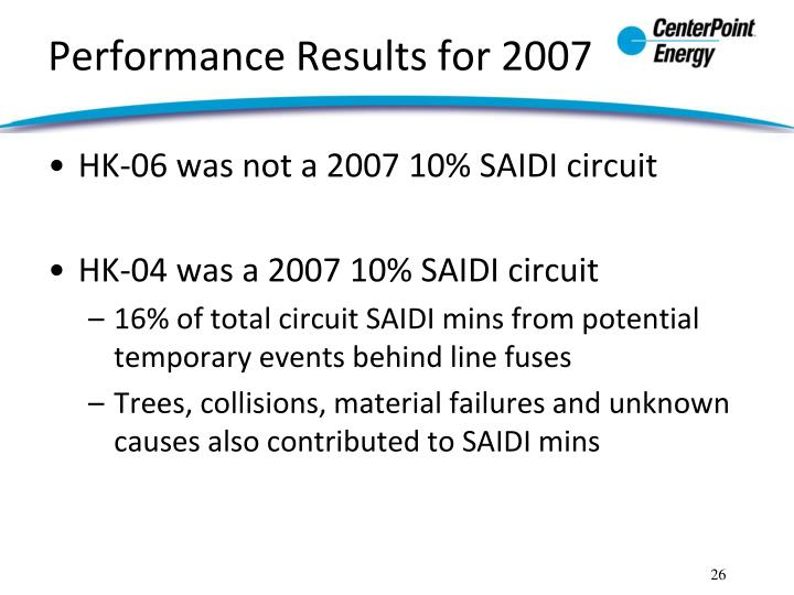 Performance Results for 2007