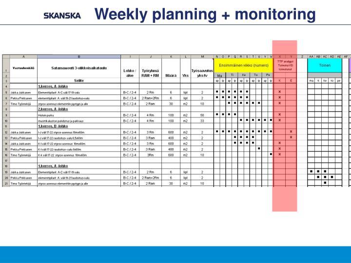 Weekly planning + monitoring