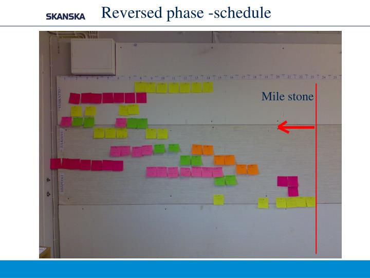 Reversed phase -schedule