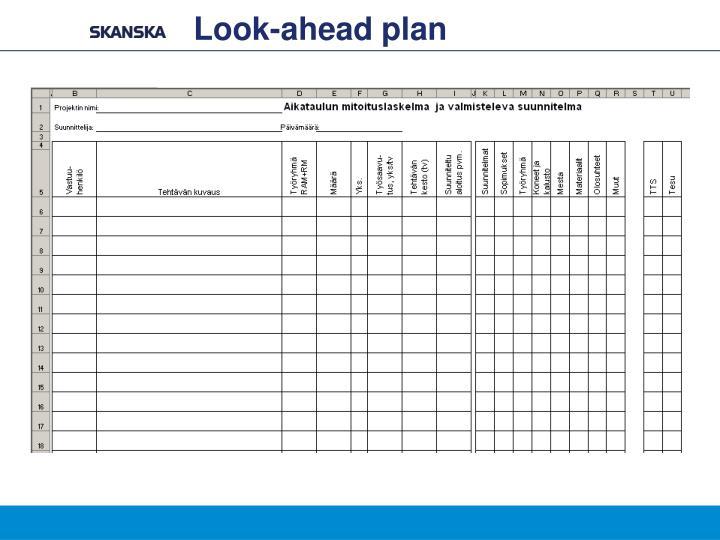 Look-ahead plan