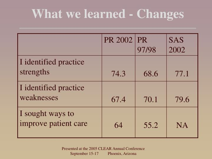 What we learned - Changes