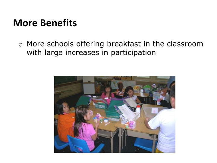 More schools offering breakfast in the classroom with large increases in participation