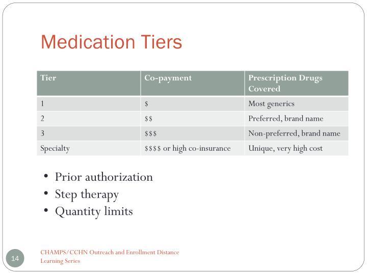 Medication Tiers