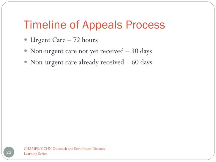 Timeline of Appeals Process