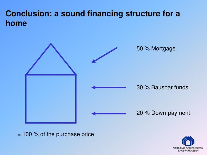 Conclusion: a sound financing structure for a home