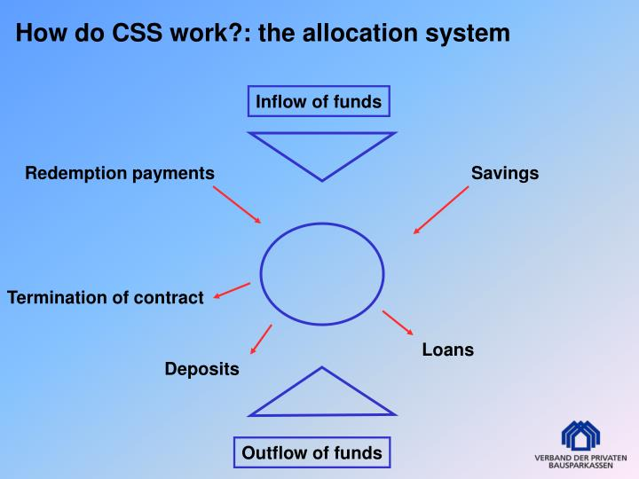 How do CSS work?: the allocation system