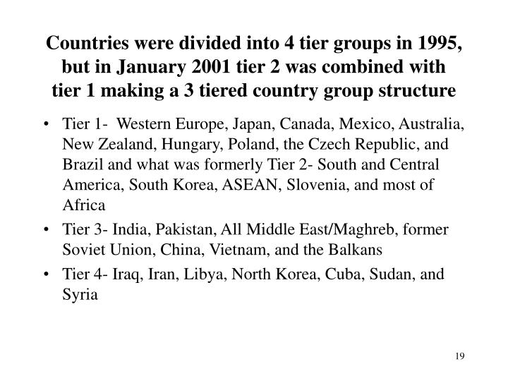 Countries were divided into 4 tier groups in 1995, but in January 2001 tier 2 was combined with