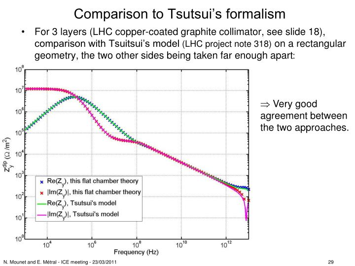 Comparison to Tsutsui's formalism