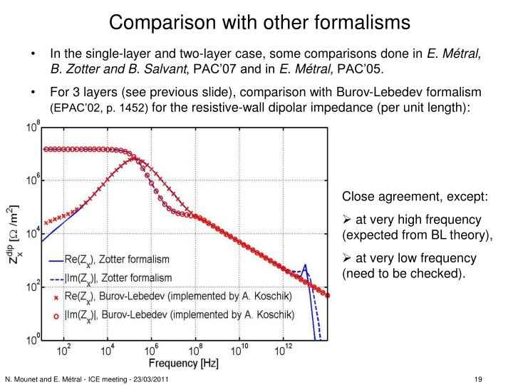 Comparison with other formalisms