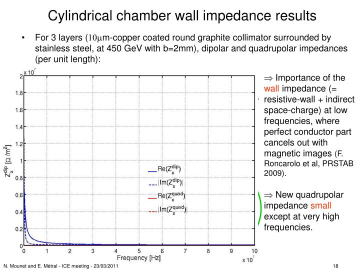 Cylindrical chamber wall impedance results