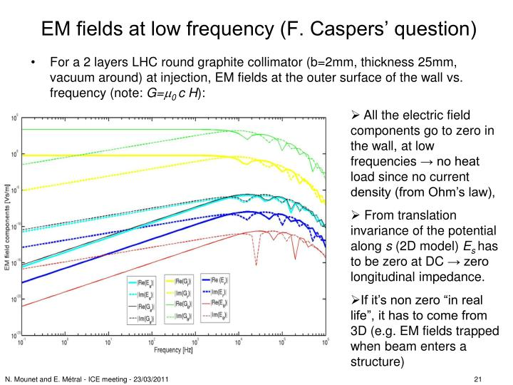 EM fields at low frequency (F. Caspers' question)