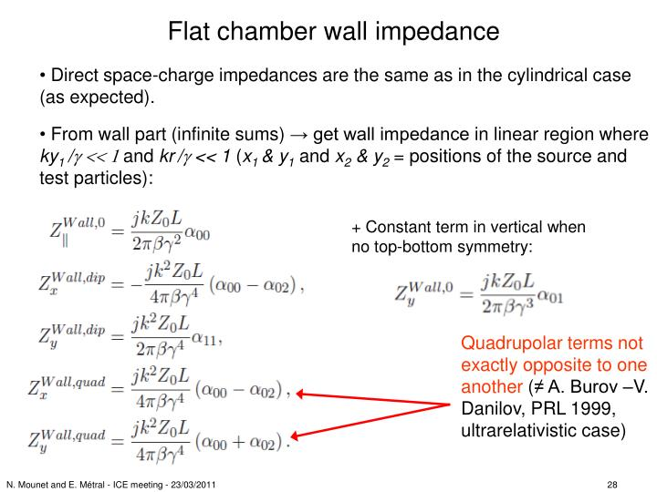 Flat chamber wall impedance