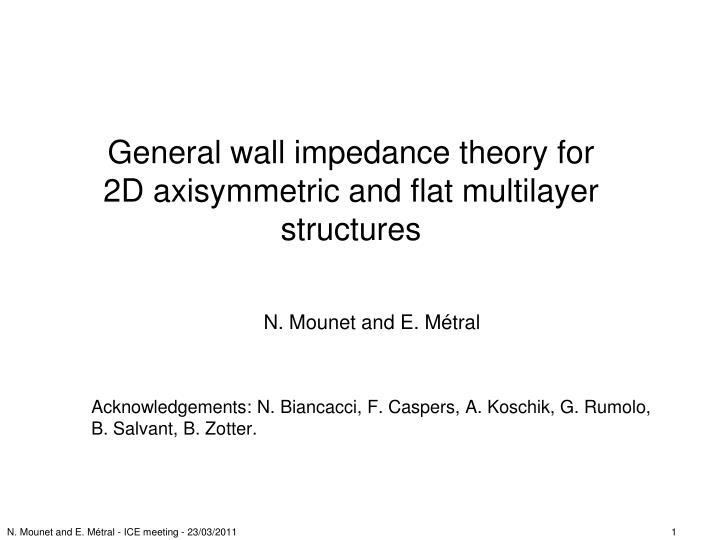 General wall impedance theory for 2d axisymmetric and flat multilayer structures