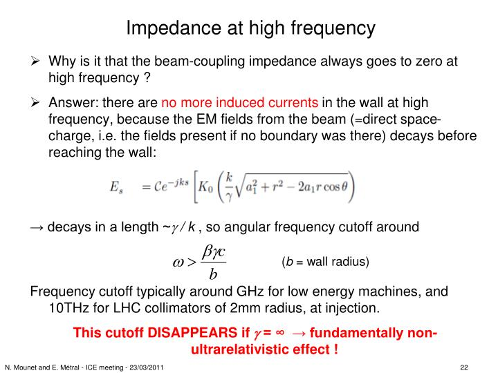 Impedance at high frequency