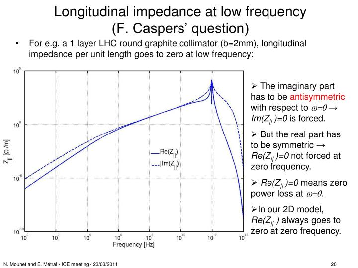 Longitudinal impedance at low frequency