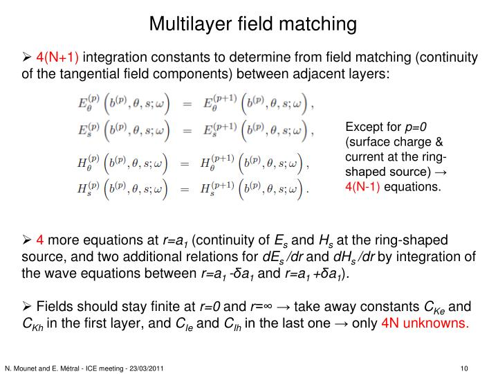 Multilayer field matching