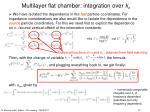 multilayer flat chamber integration over k x2