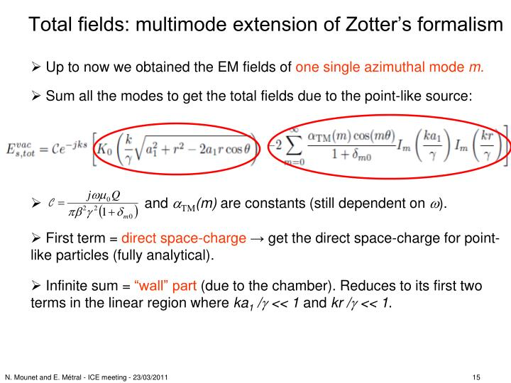 Total fields: multimode extension of Zotter's formalism
