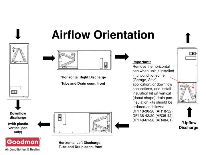 Airflow Orientation
