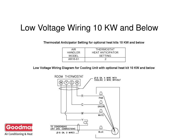 Low Voltage Wiring 10 KW and Below