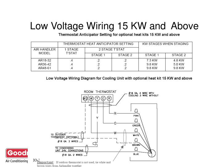 Low Voltage Wiring 15 KW and  Above