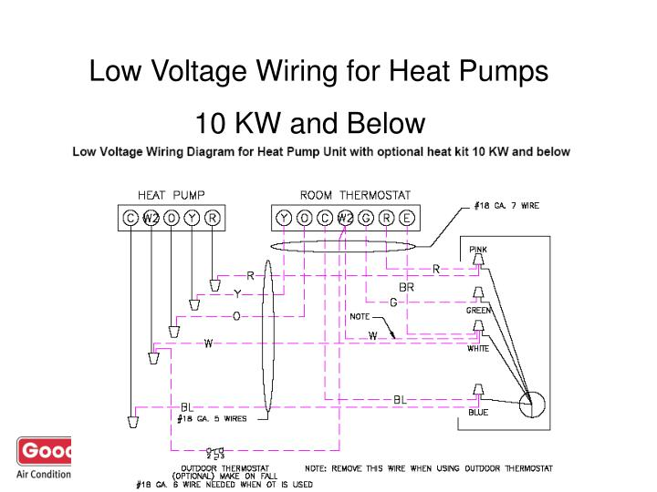 Low Voltage Wiring for Heat Pumps