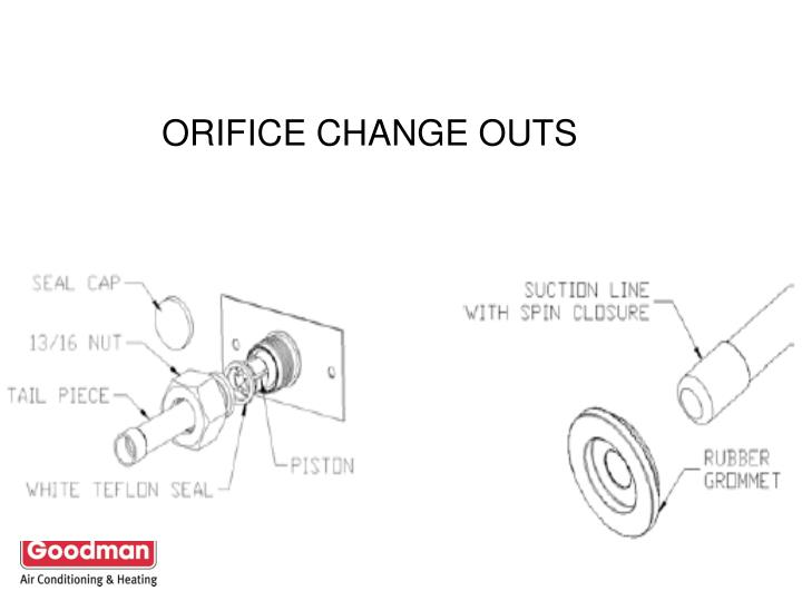 ORIFICE CHANGE OUTS