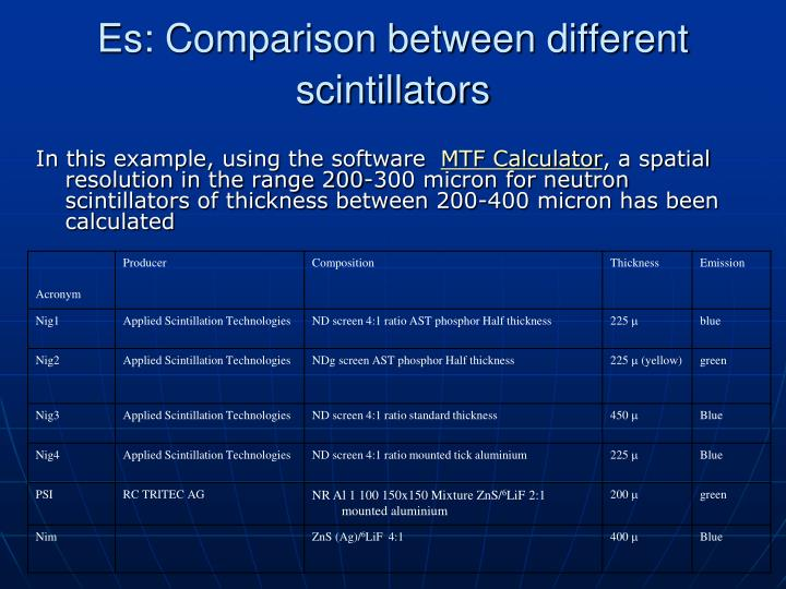 Es: Comparison between different scintillators