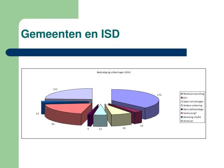 Gemeenten en ISD