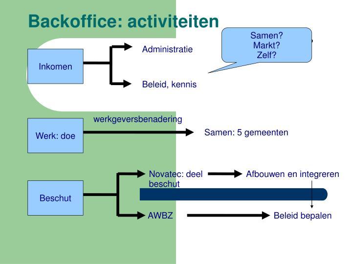 Backoffice: activiteiten