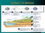 carbon 14 method