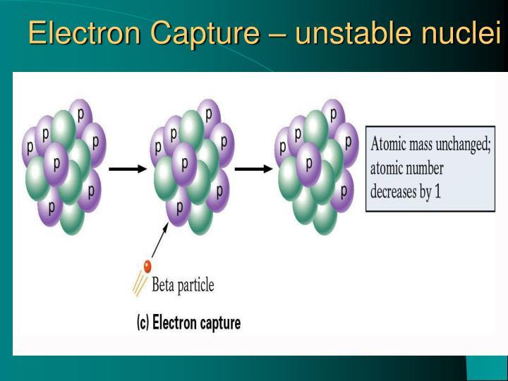 Electron Capture – unstable nuclei