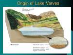 origin of lake varves